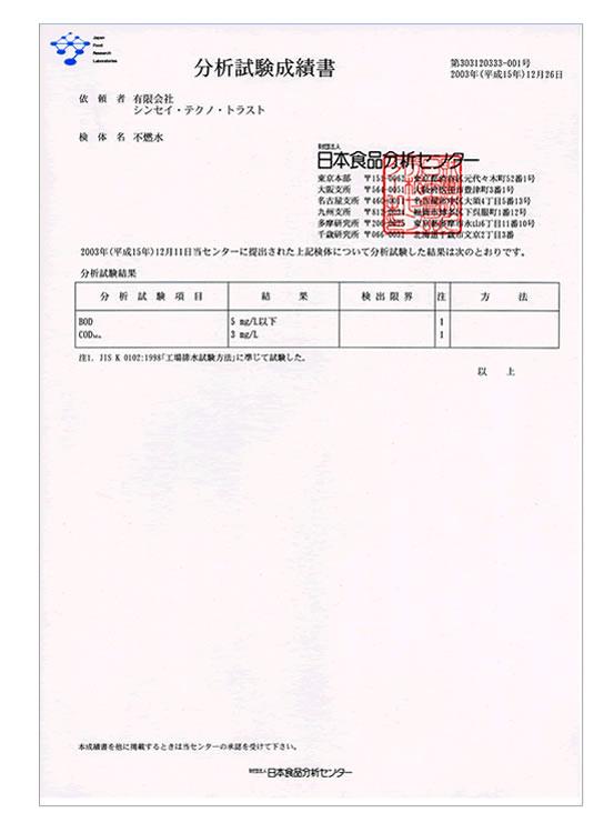 分析試験成績書(BOD/COD)