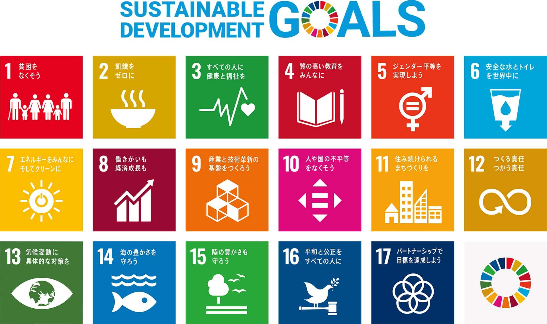 Sustainable Development Goals=「持続可能な開発目標」